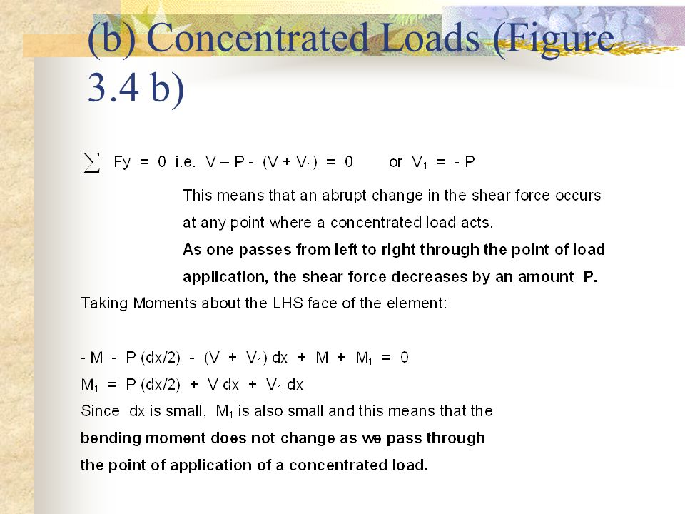 (b) Concentrated Loads (Figure 3.4 b)