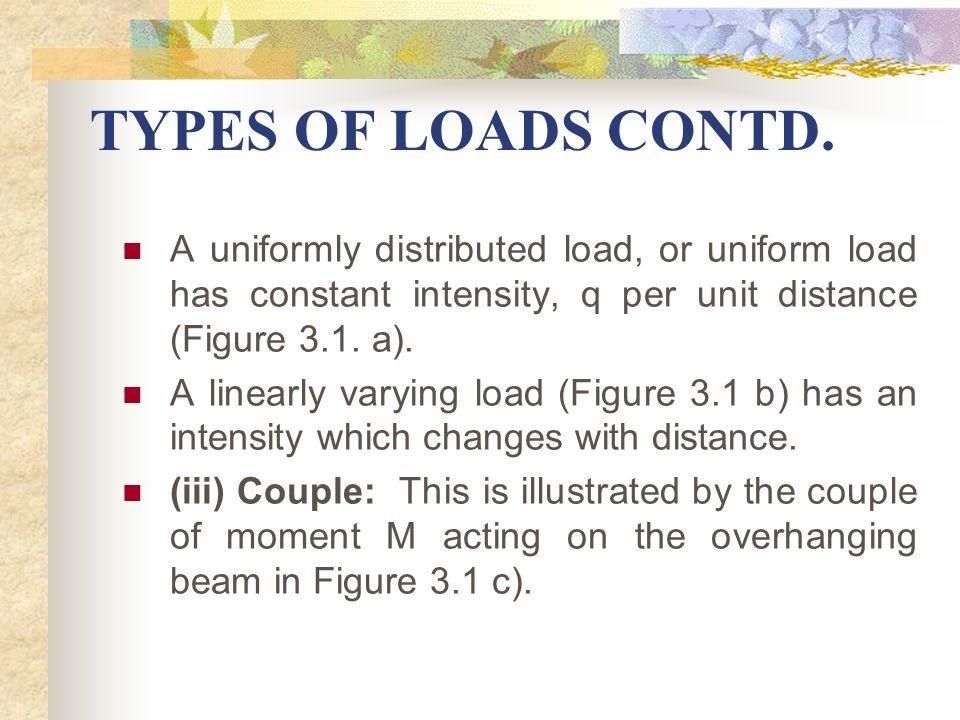 TYPES OF LOADS CONTD. A uniformly distributed load, or uniform load has constant intensity, q per unit distance (Figure 3.1. a).