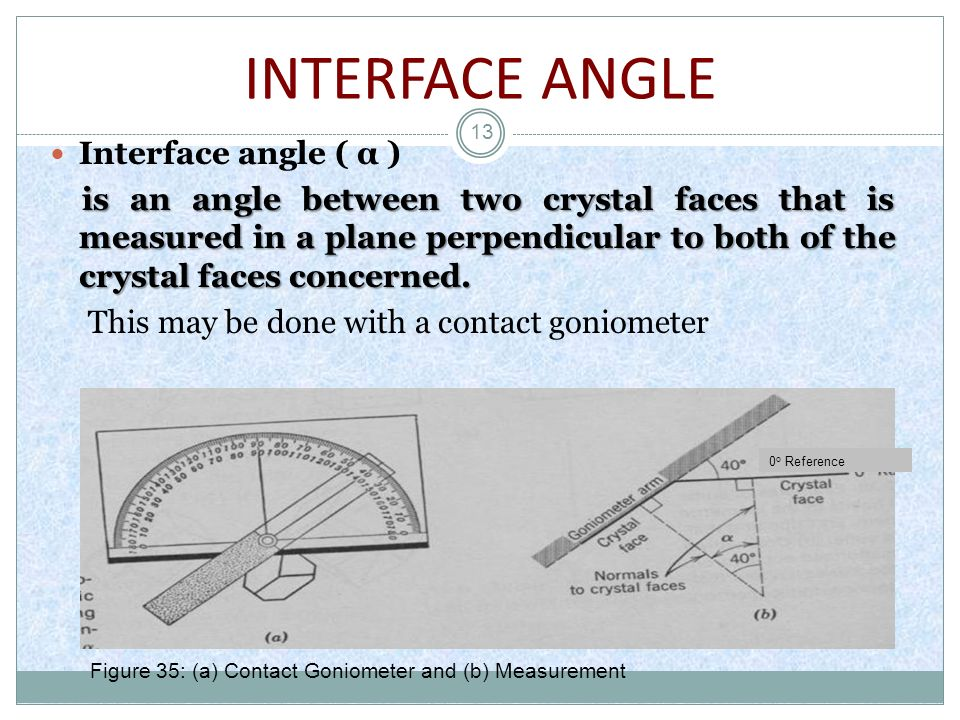 INTERFACE ANGLE Interface angle ( α )