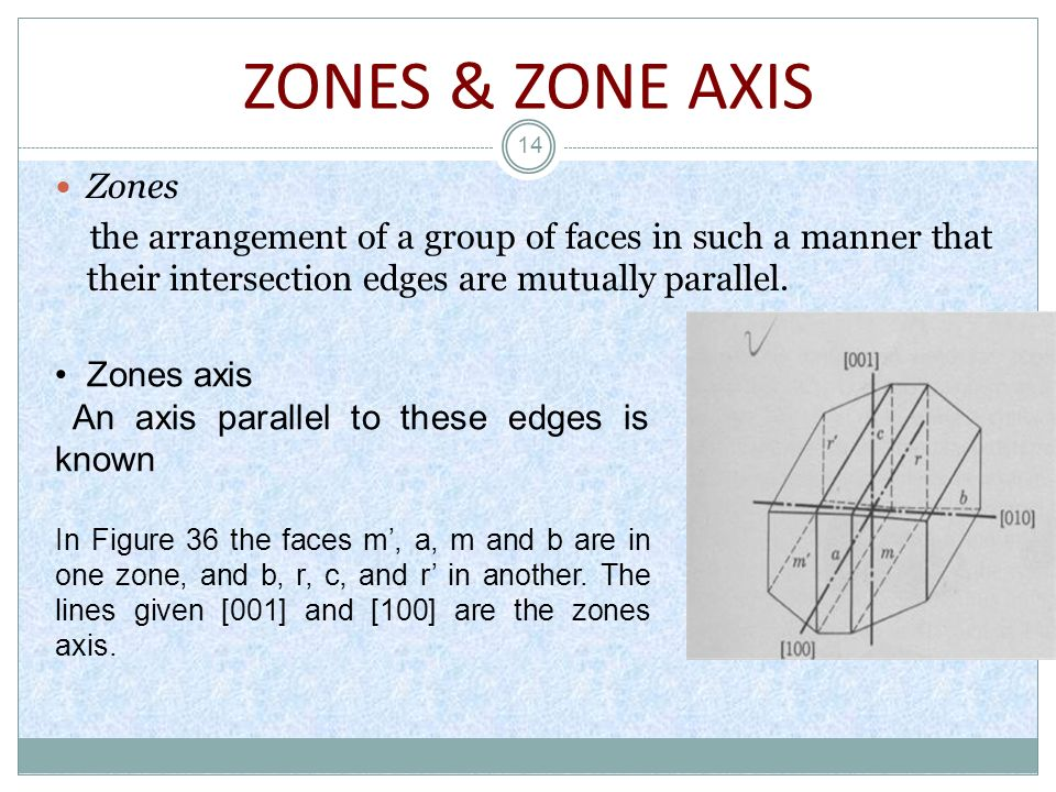 ZONES & ZONE AXIS Zones. the arrangement of a group of faces in such a manner that their intersection edges are mutually parallel.