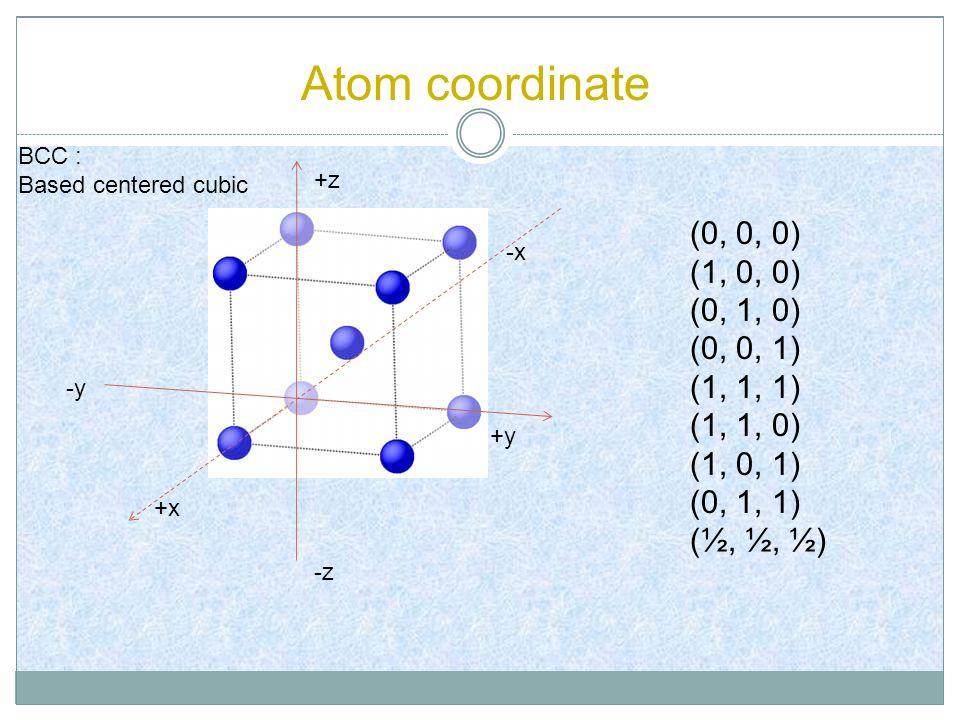 Atom coordinate (0, 0, 0) (1, 0, 0) (0, 1, 0) (0, 0, 1) (1, 1, 1)