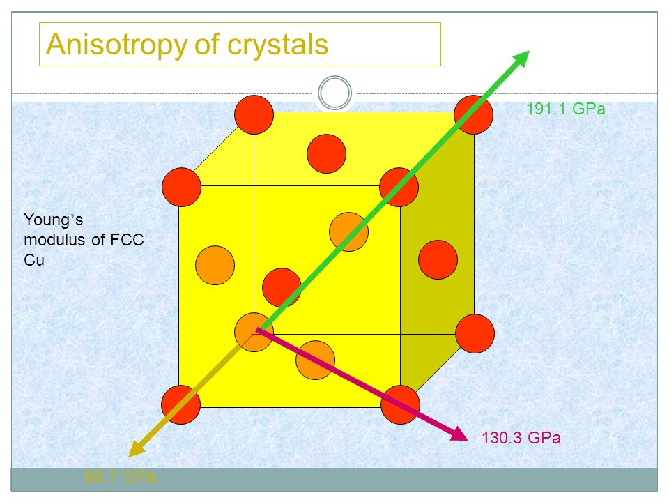 Anisotropy of crystals