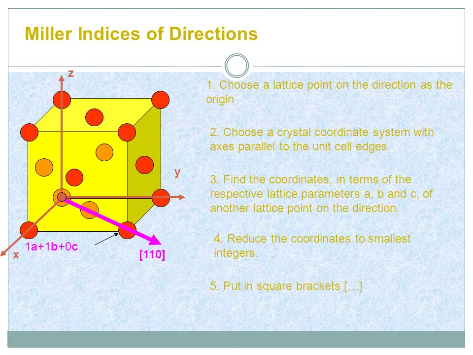 Miller Indices of Directions