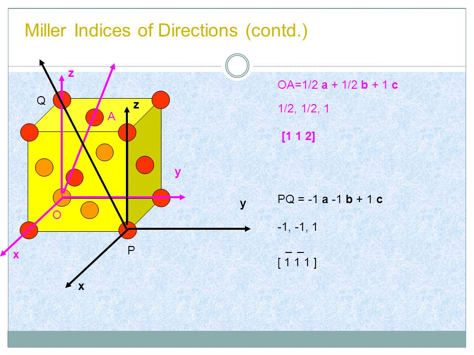 Miller Indices of Directions (contd.)