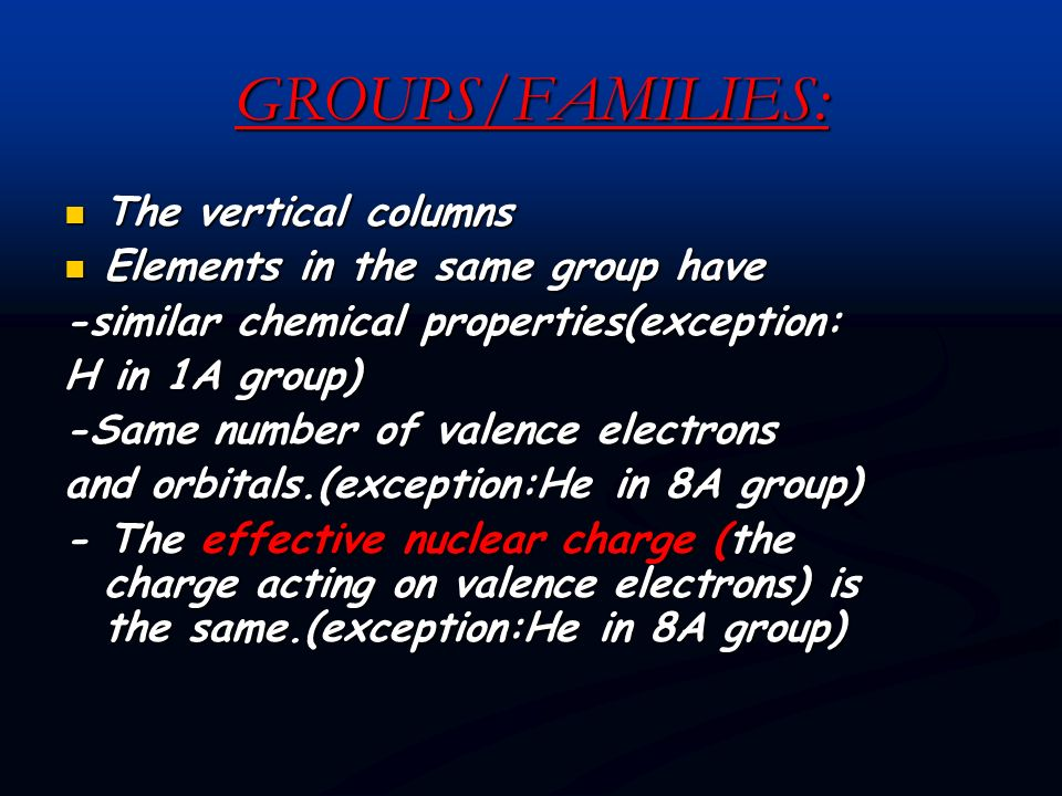 GROUPS/FAMILIES: The vertical columns Elements in the same group have