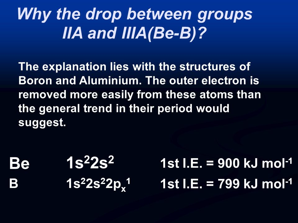 Why the drop between groups IIA and IIIA(Be-B)