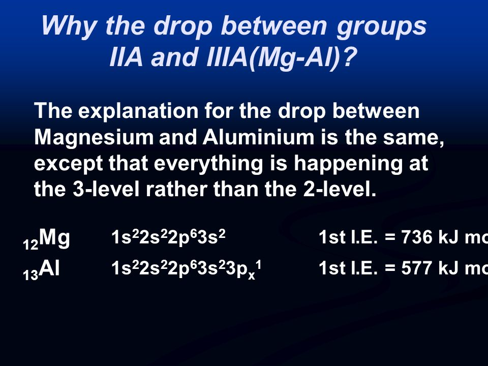 Why the drop between groups IIA and IIIA(Mg-Al)