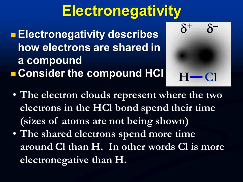 Electronegativity + – H Cl