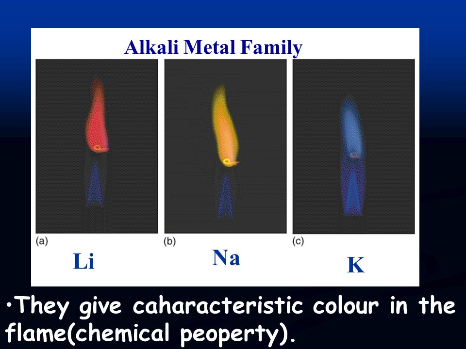 They give caharacteristic colour in the flame(chemical peoperty).