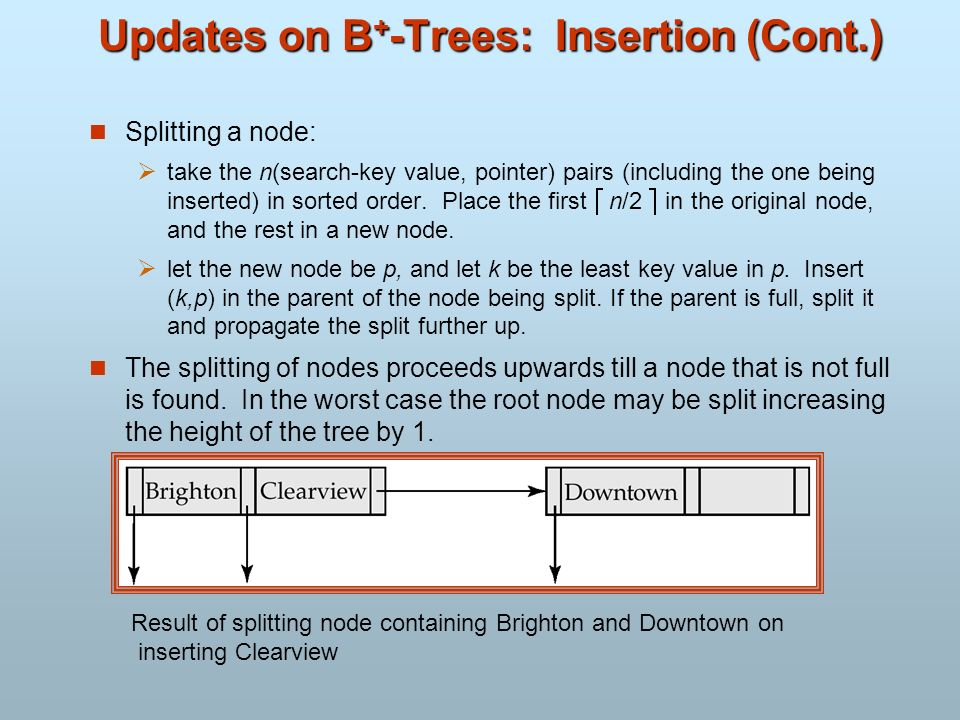 Updates on B+-Trees: Insertion (Cont.)