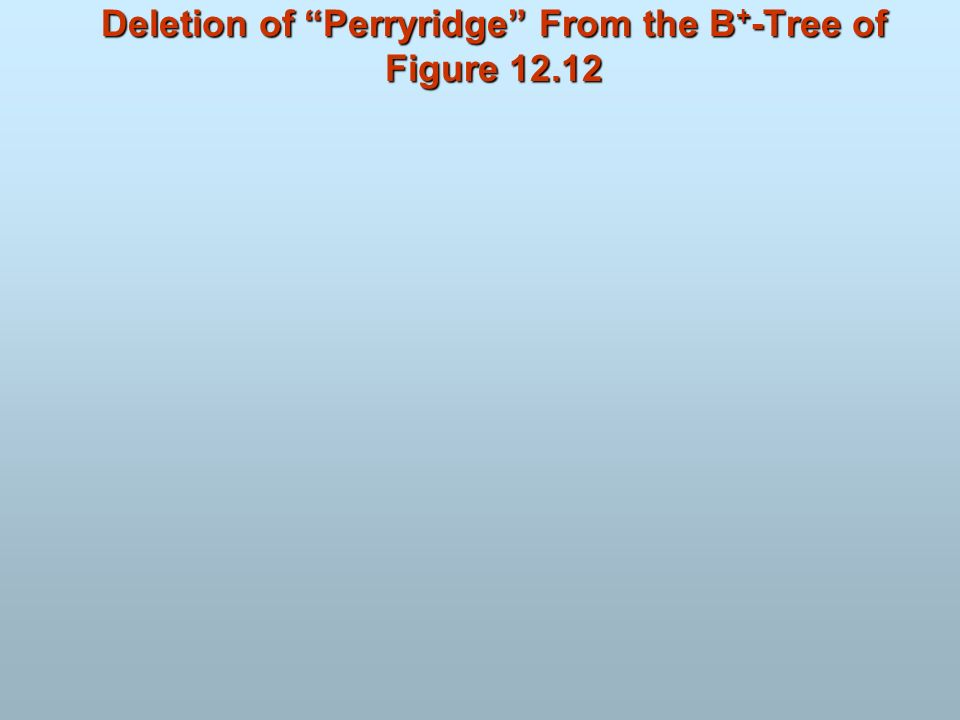 Deletion of Perryridge From the B+-Tree of Figure 12.12