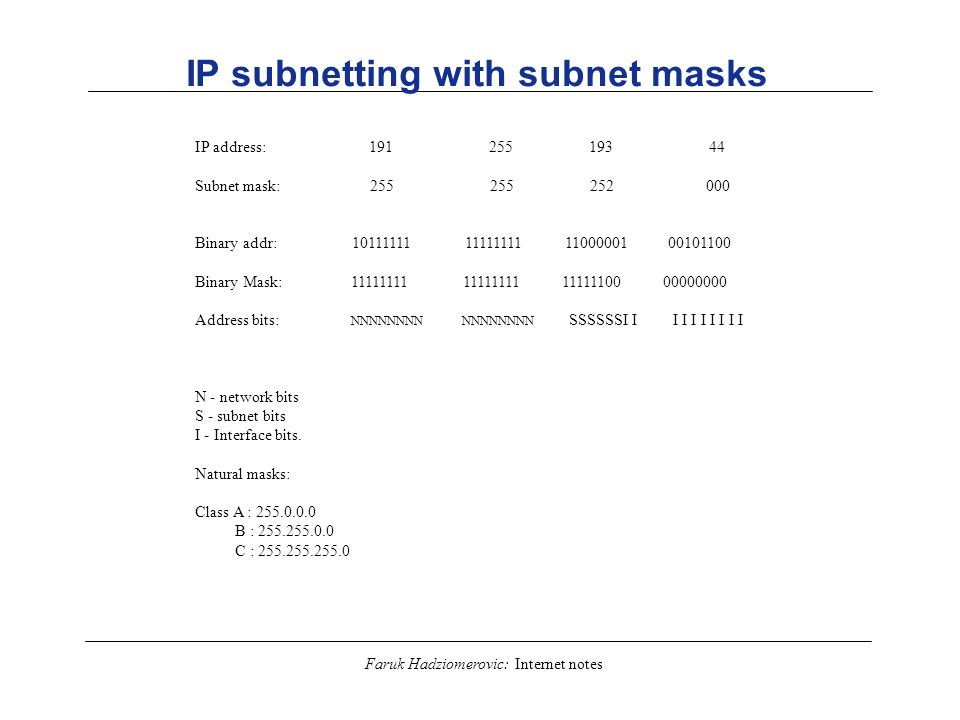 IP subnetting with subnet masks