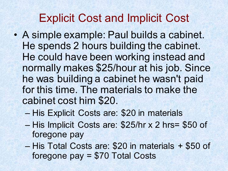 Explicit Cost and Implicit Cost