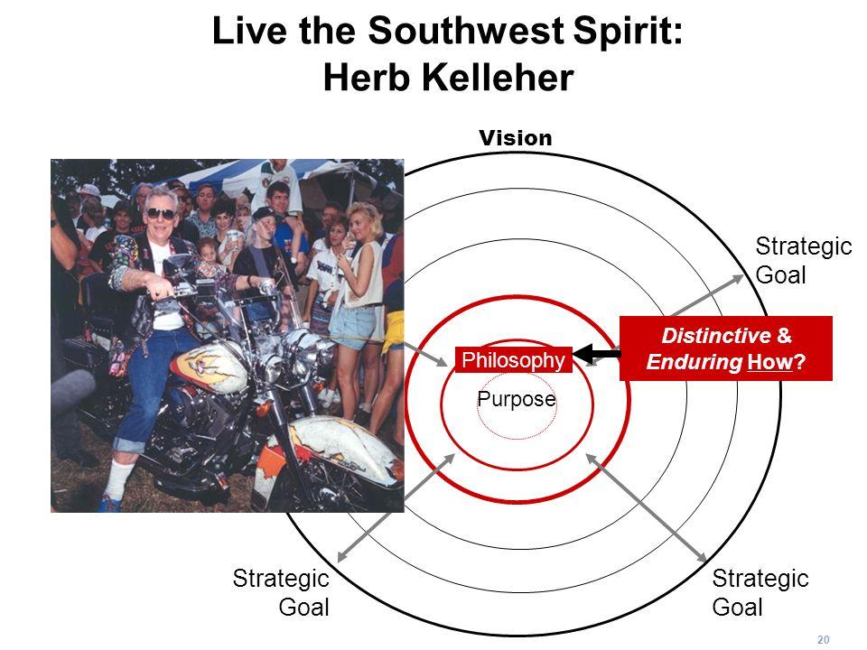 Live the Southwest Spirit: Herb Kelleher