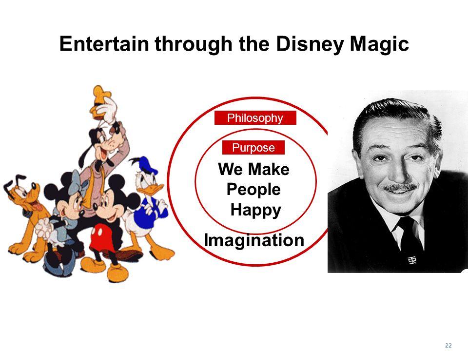 Entertain through the Disney Magic