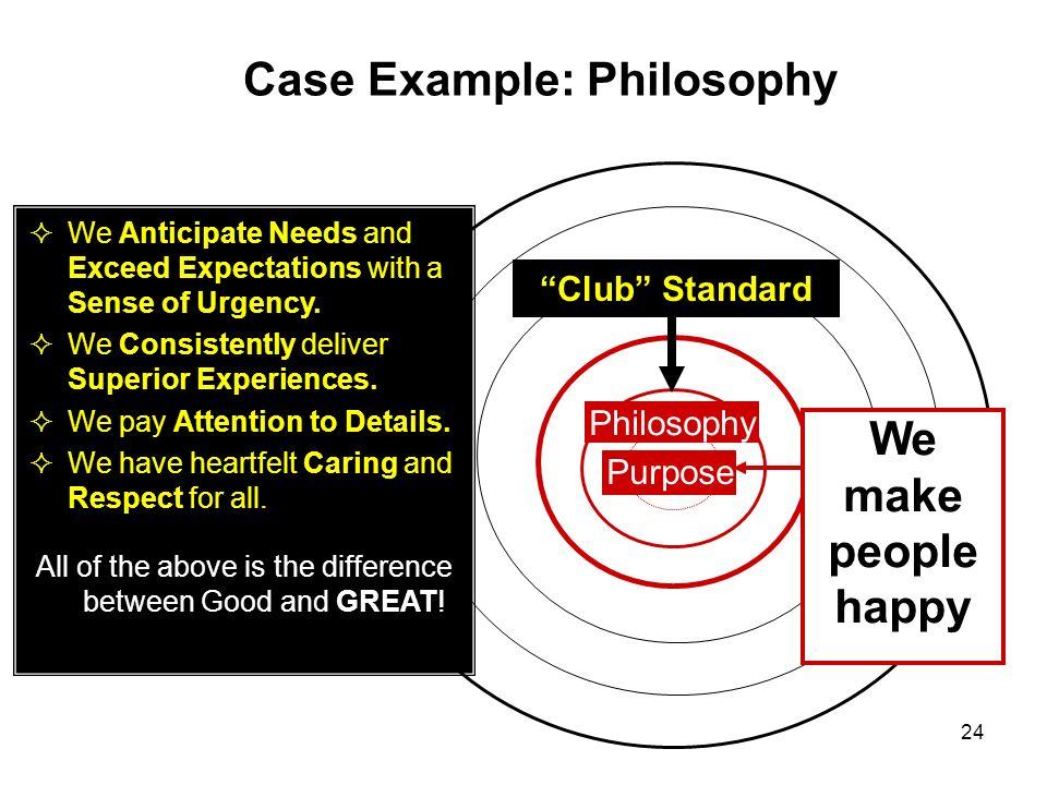 Case Example: Philosophy