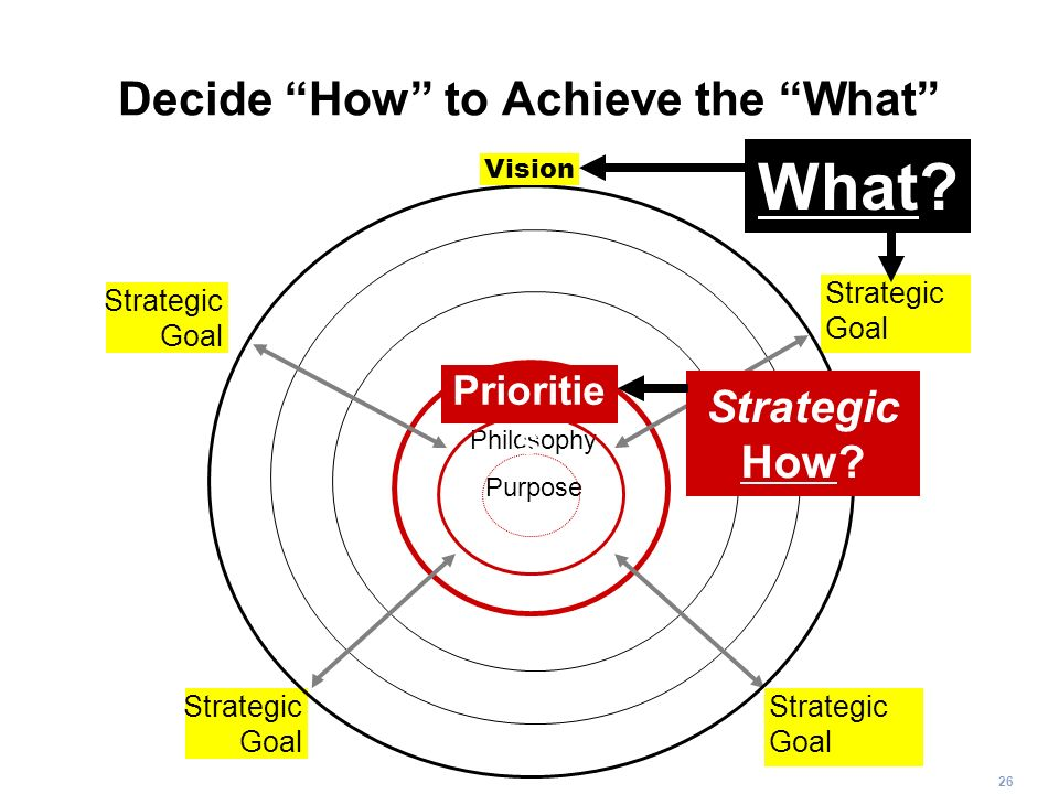 utopian philosophy how to achieve it