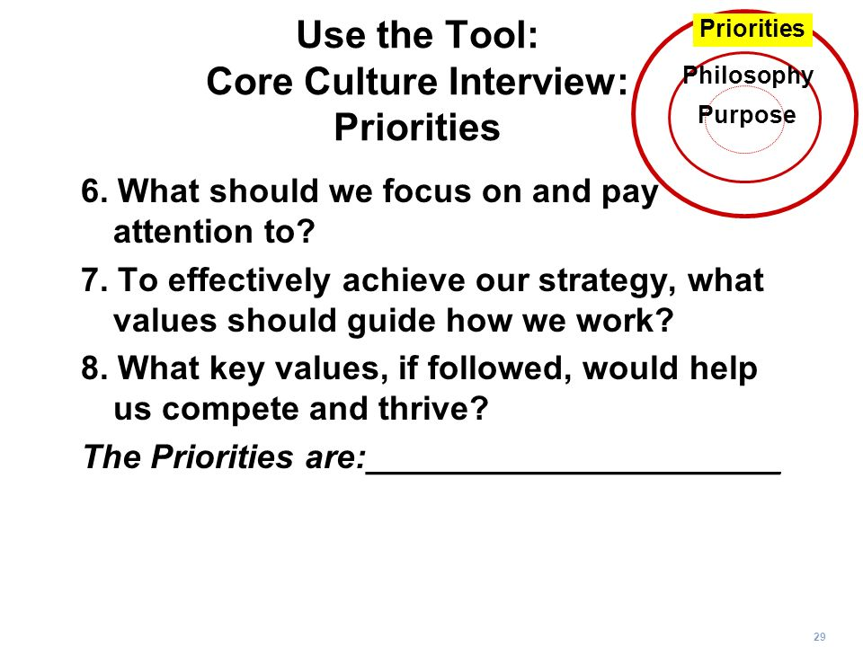 Use the Tool: Core Culture Interview: Priorities