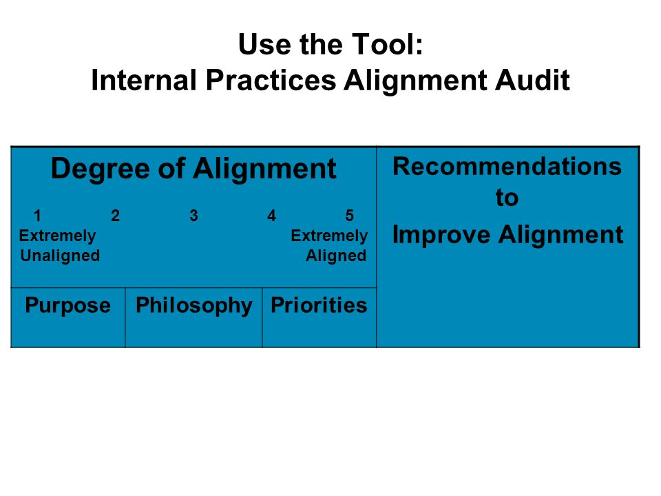 Use the Tool: Internal Practices Alignment Audit