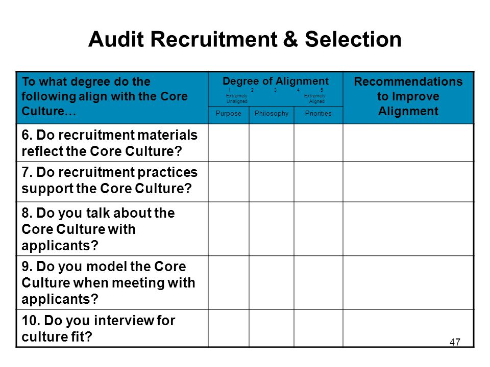 Audit Recruitment & Selection