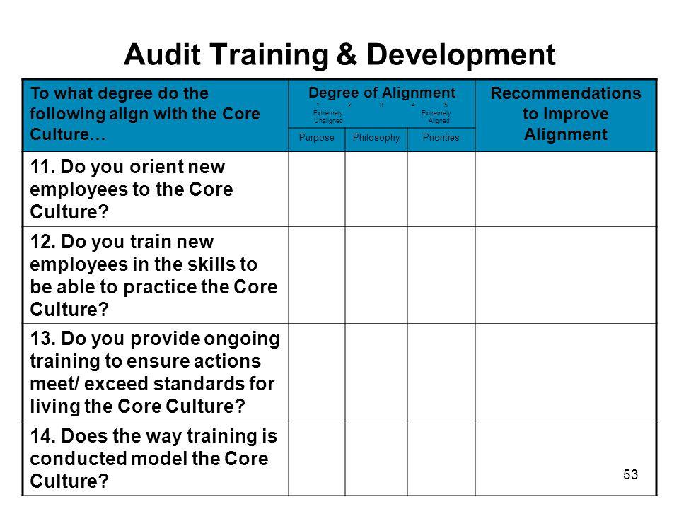 Audit Training & Development