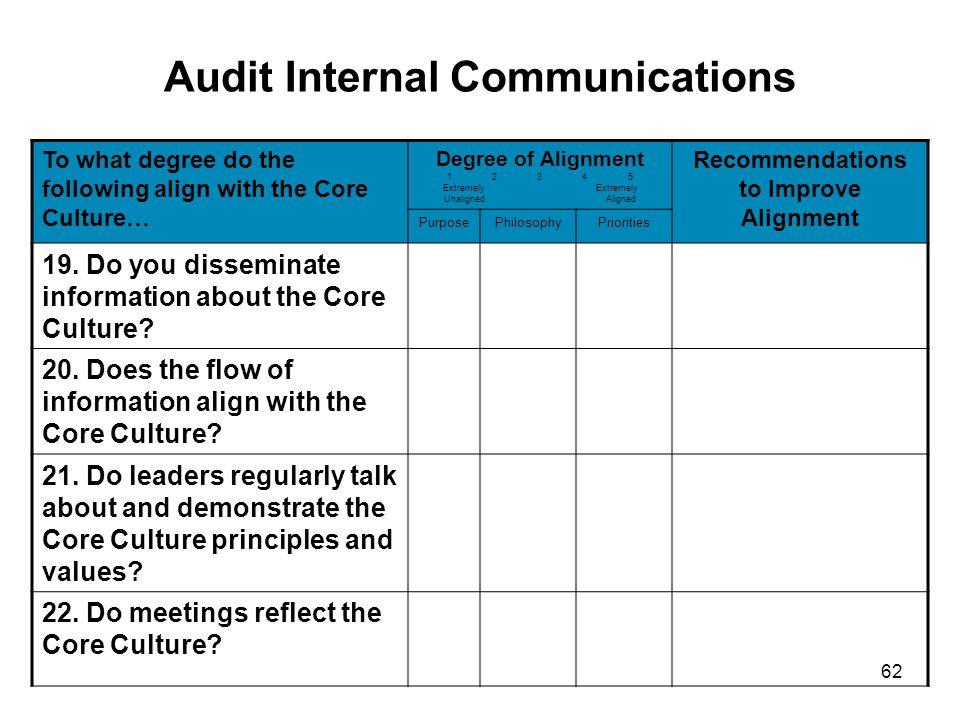 Audit Internal Communications