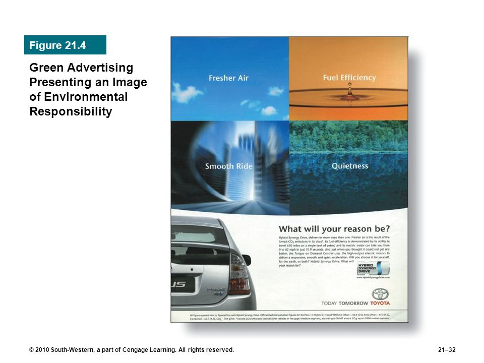 Green Advertising Presenting an Image of Environmental Responsibility