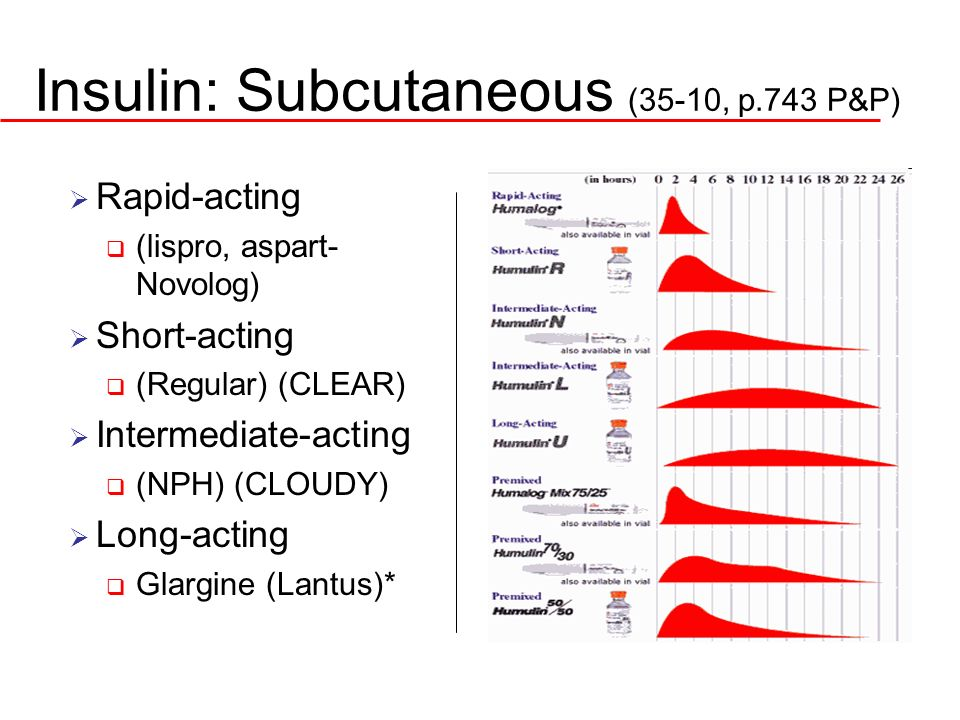 Insulin: Subcutaneous (35-10, p.743 P&P)