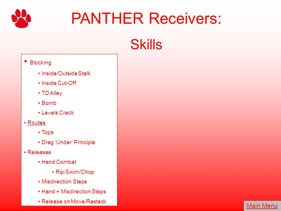 PANTHER Receivers: Skills Blocking Main Menu Inside/Outside Stalk
