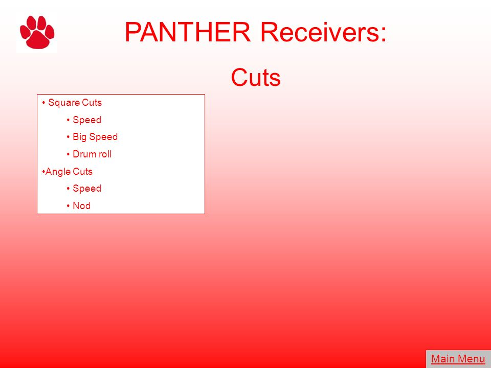 PANTHER Receivers: Cuts Main Menu Square Cuts Speed Big Speed
