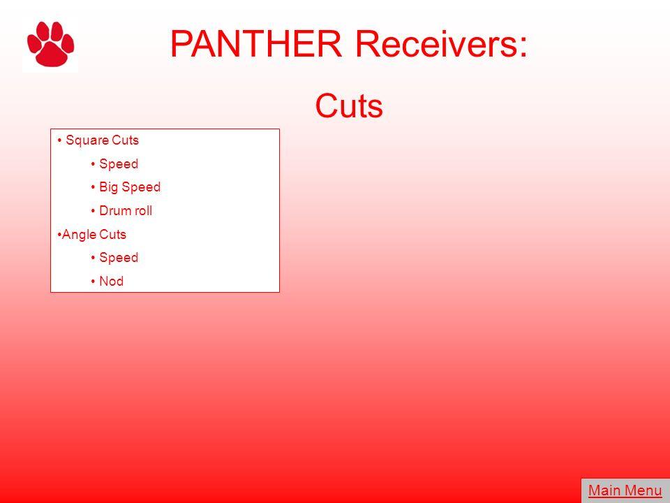 PANTHER Receivers: Cuts Main Menu Square Cuts Speed Big Speed