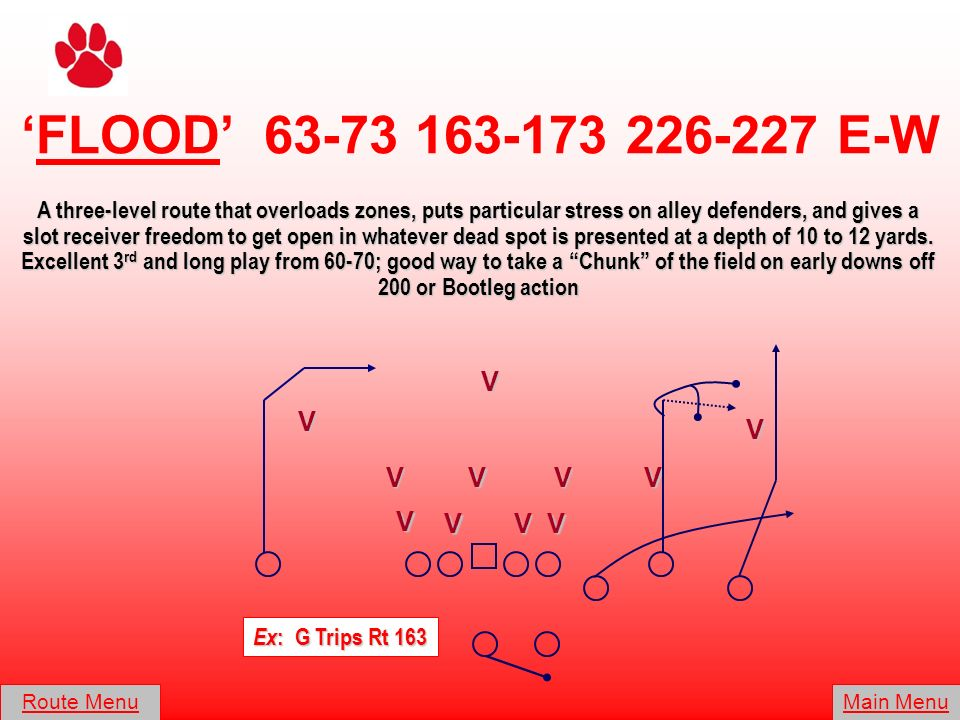 'FLOOD' 63-73 163-173 226-227 E-W V V V V V V V V V V V