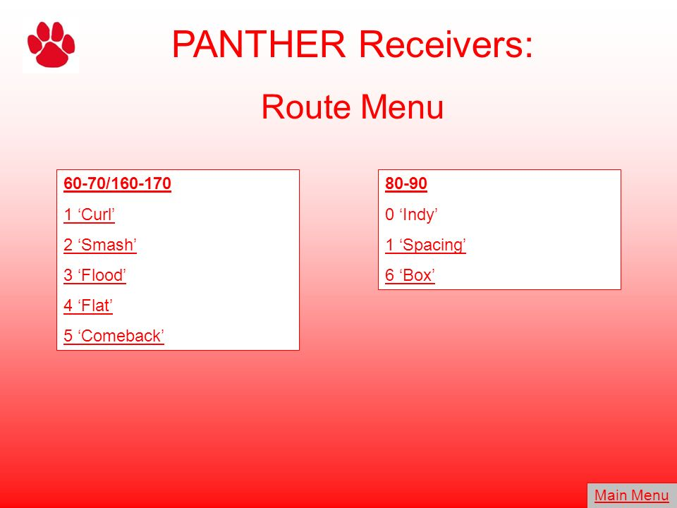 PANTHER Receivers: Route Menu 60-70/160-170 1 'Curl' 2 'Smash'
