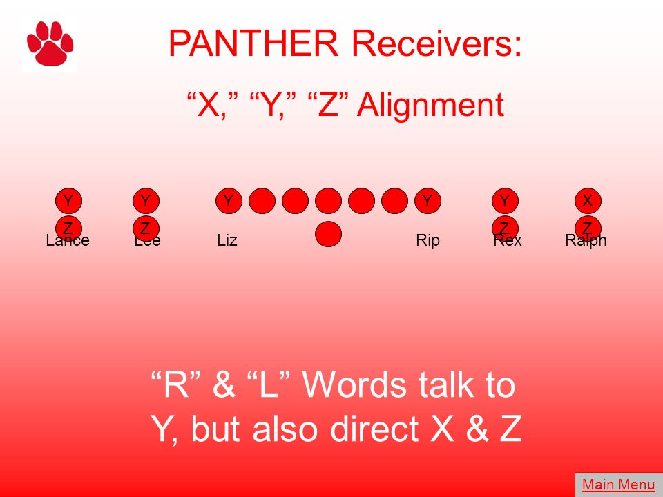 R & L Words talk to Y, but also direct X & Z