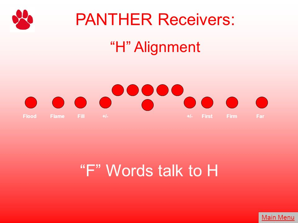 PANTHER Receivers: F Words talk to H H Alignment Main Menu Flood