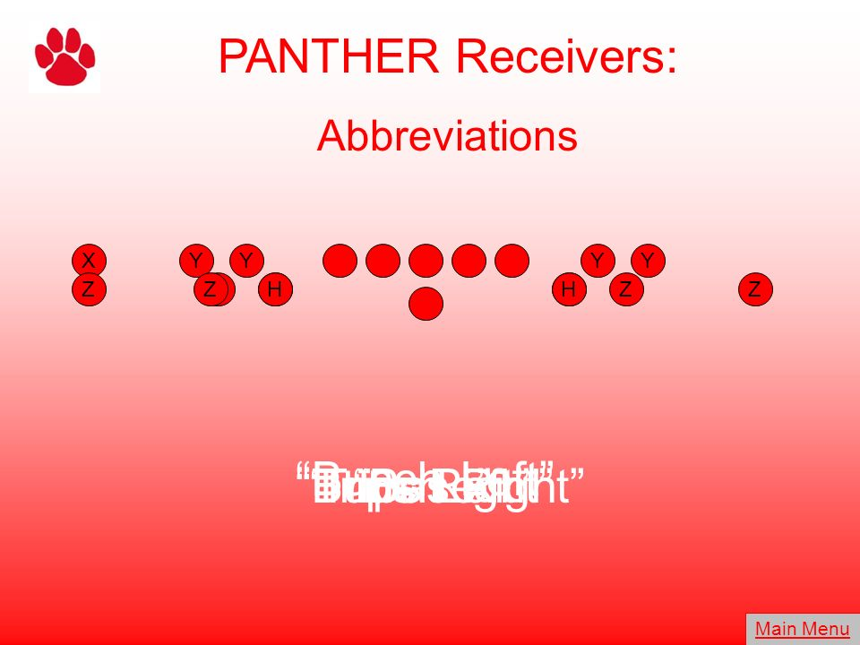 PANTHER Receivers: Bunch Left Trips Right Bunch Right