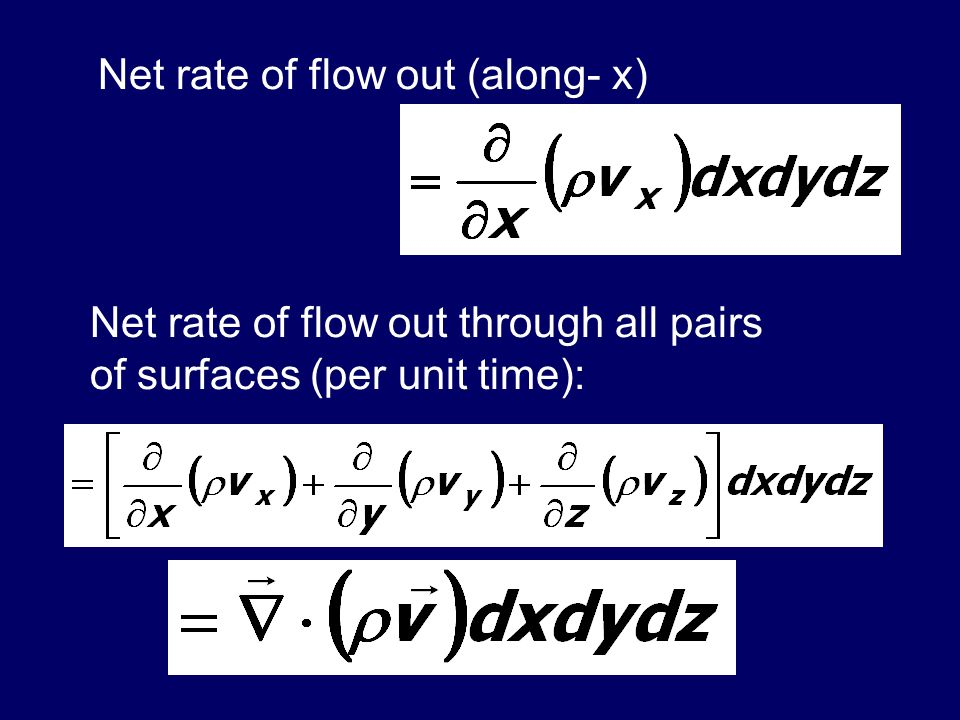 Net rate of flow out (along- x)