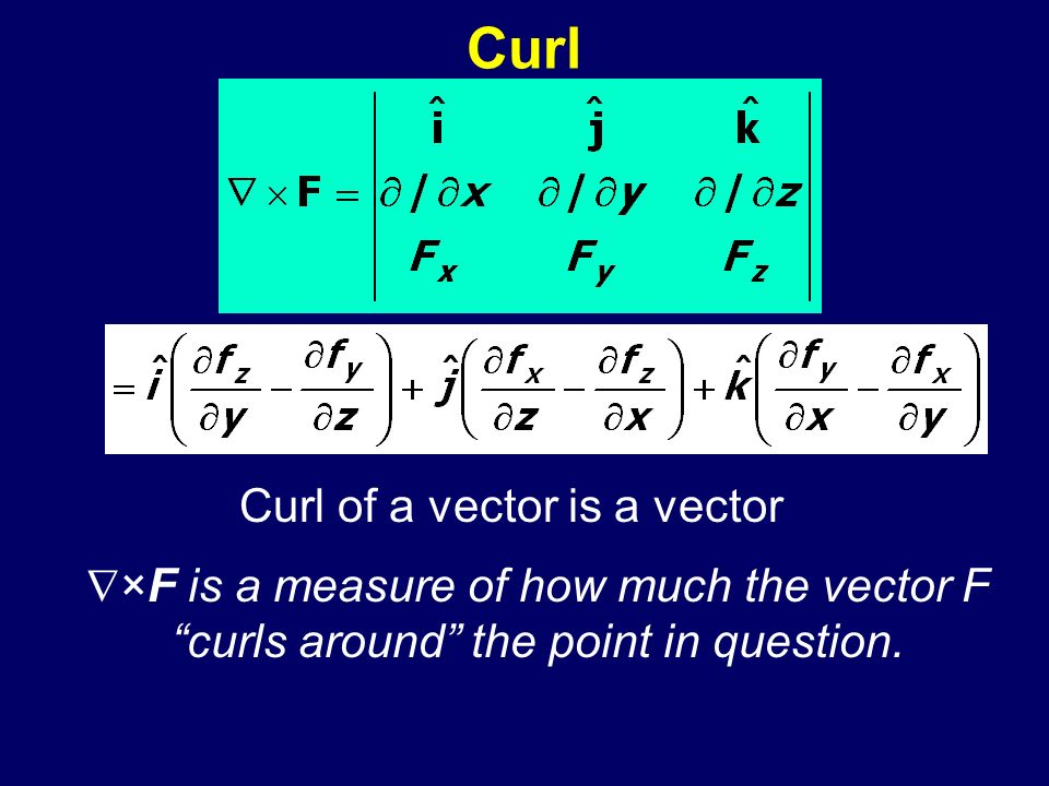 Curl of a vector is a vector