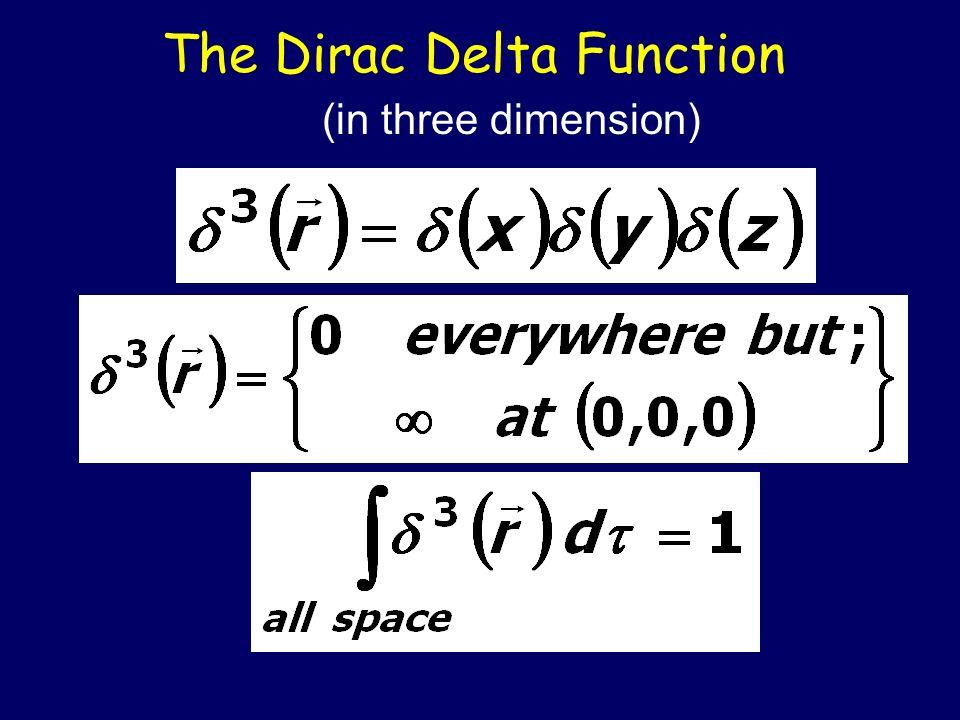 The Dirac Delta Function