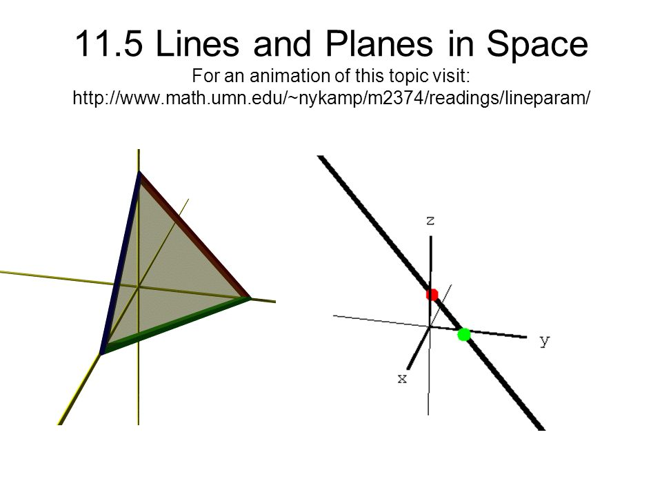 11.5 Lines and Planes in Space For an animation of this topic visit ...