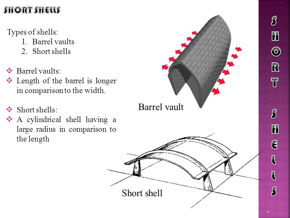 SHORT SHELLS SHORT SHELLS Barrel vault Short shell Types of shells: