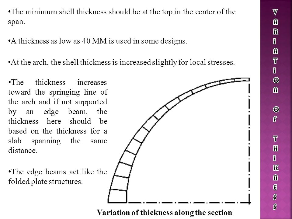 The minimum shell thickness should be at the top in the center of the span.