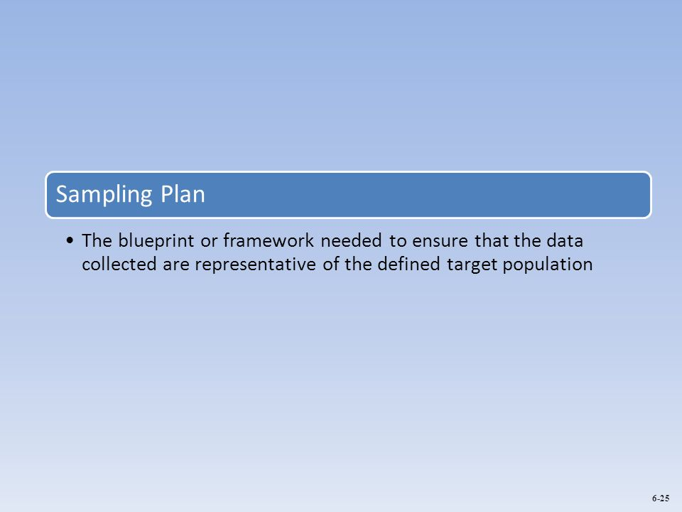 Sampling Plan The blueprint or framework needed to ensure that the data collected are representative of the defined target population.