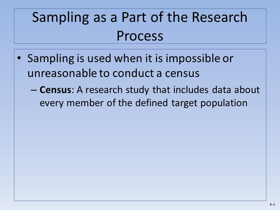 Sampling as a Part of the Research Process