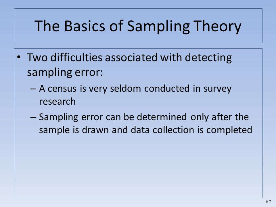 The Basics of Sampling Theory