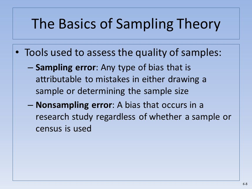 The Basics of Sampling Theory