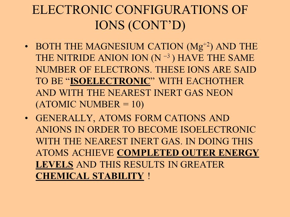 ELECTRONIC CONFIGURATIONS OF IONS (CONT'D)