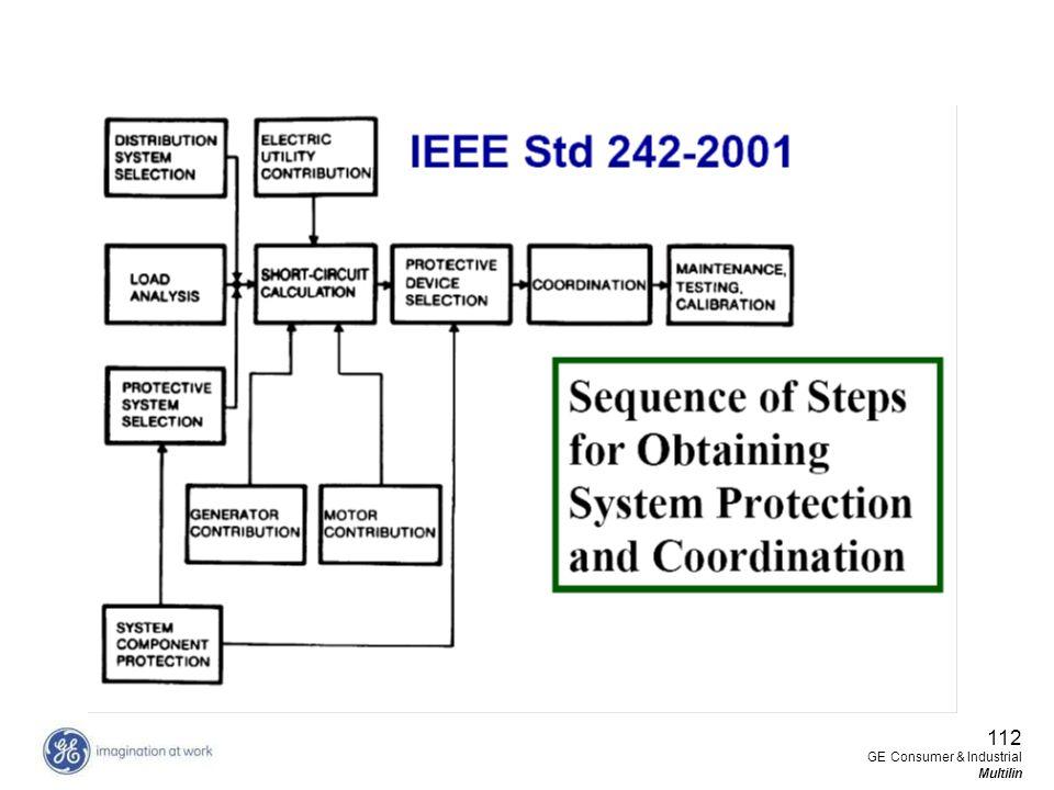112 GE Consumer & Industrial Multilin