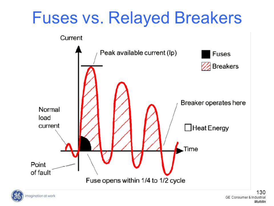 Fuses vs. Relayed Breakers
