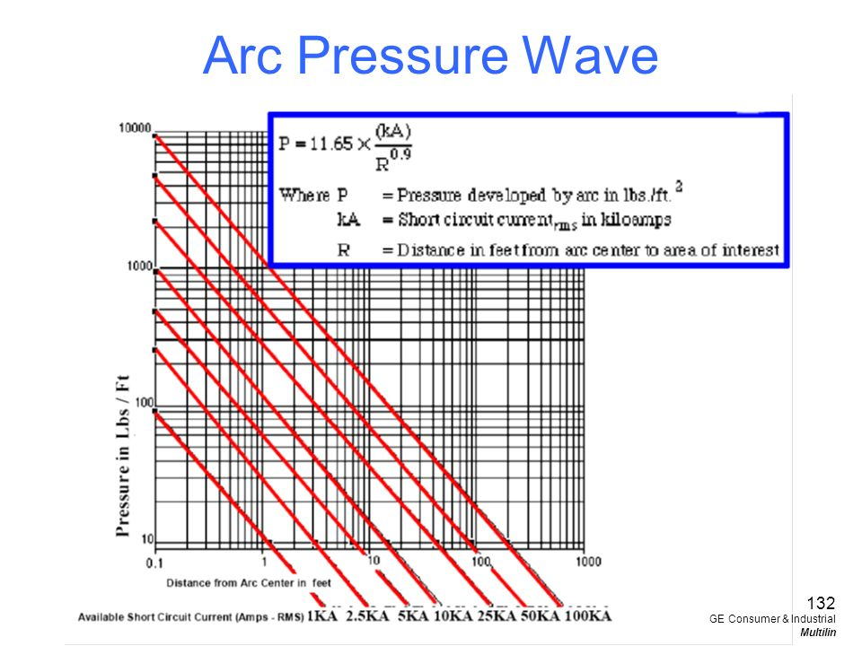 Arc Pressure Wave 132 GE Consumer & Industrial Multilin